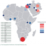The P2P Lending Potential of Africa