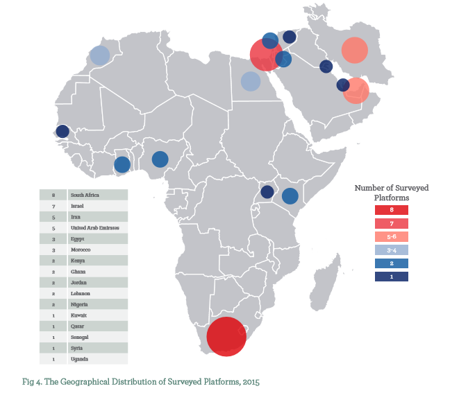 Africa-geographical-distribution